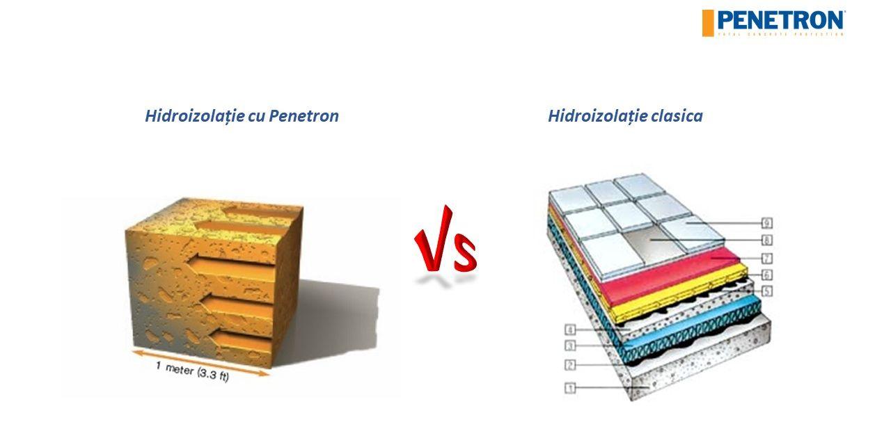 Membrane vs Penetron
