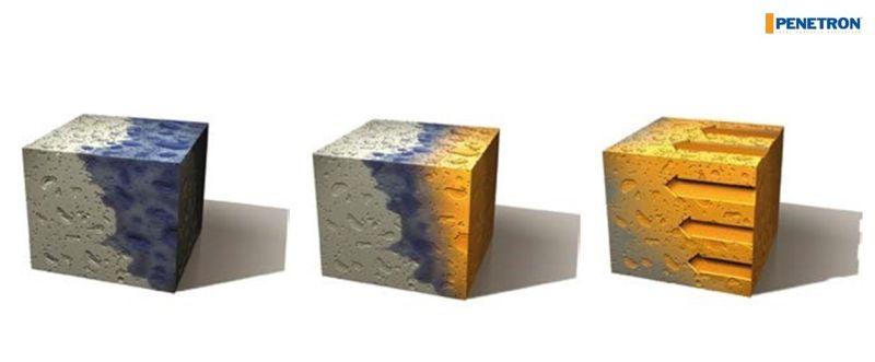 Materialele penetreaza pana la 1 m. in adancime, devenind parte integrala din beton