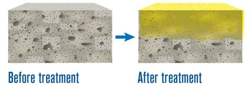 Sigiliu beton